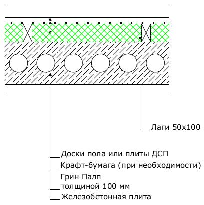 межэтажное перекрытие по железобенной плите